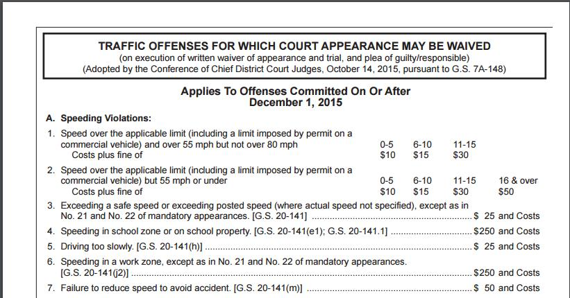 traffic offenses waived